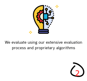 We evaluate using our extensive evaluation process and proprietary algorithms